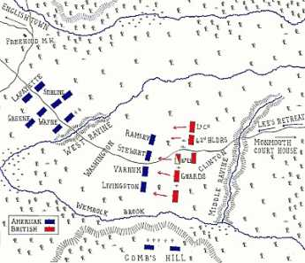 {Battle of Monmouth Map}