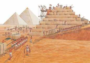{Egyptian pyramids were supposed to be built}